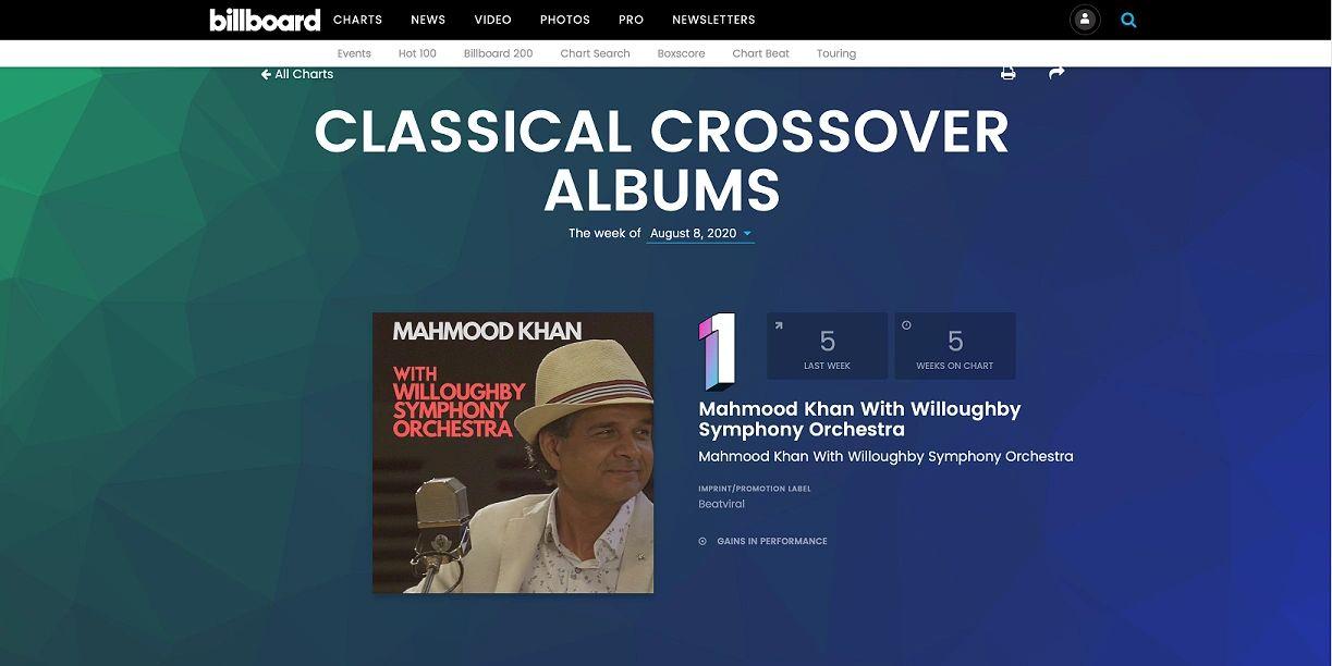 Mahmood Khan number 1 on billboard