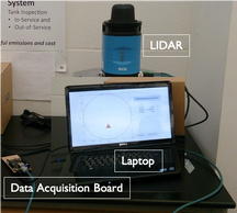 Lab system for localization and mapping