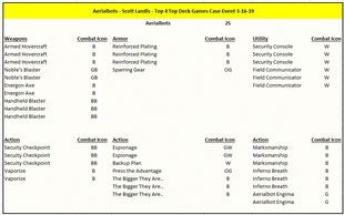 Decklists   Transformers Trading Card Game Strategy