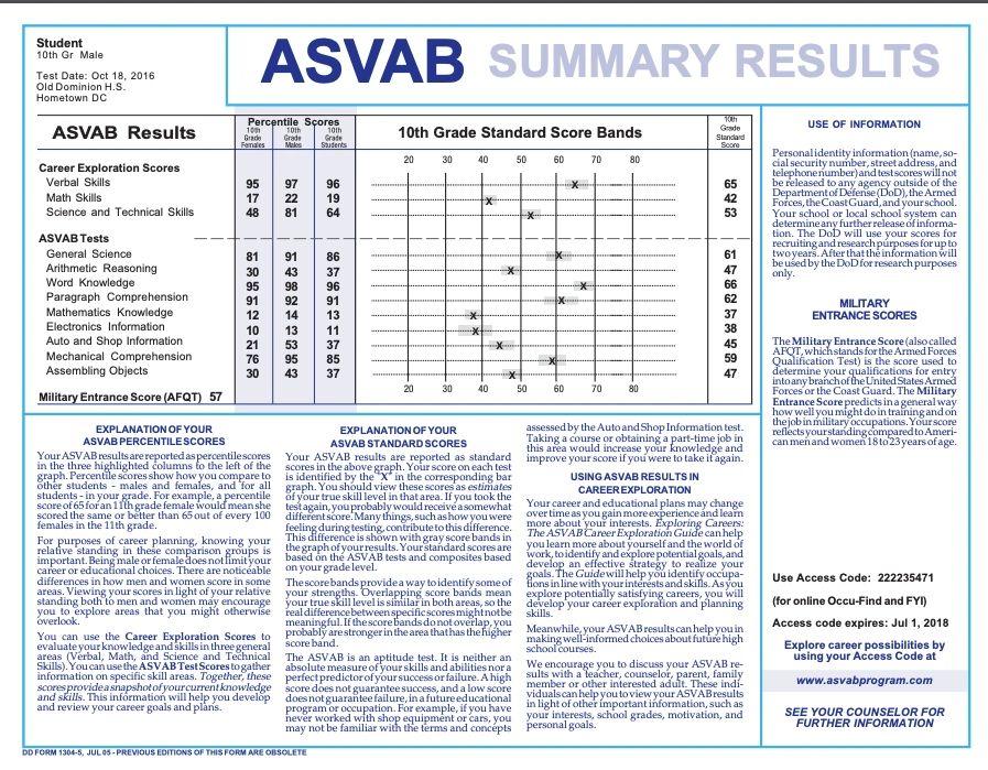ASVAB Score Sheet
