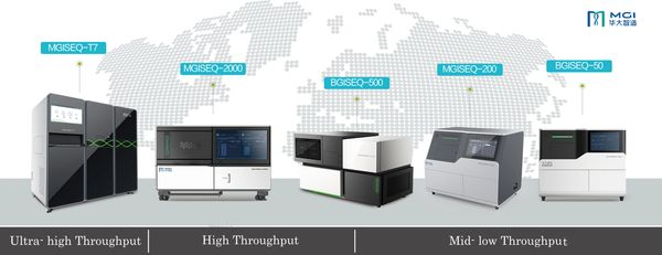 BGI High Throughput Genetic Sequencers, MGI sequencers, instruments, gene sequencers, DNA sequencers