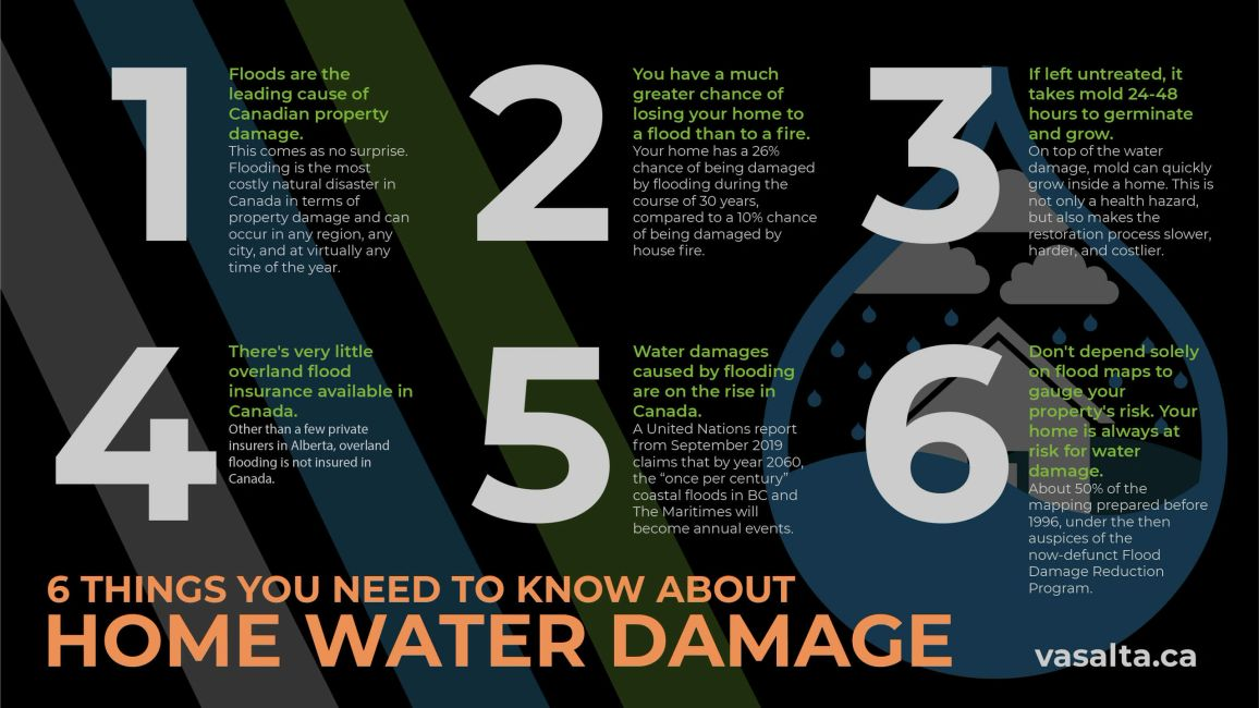 6 things you need to know about home water damage infographic flooding