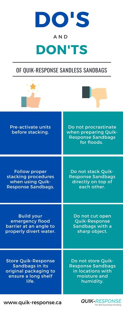 The Do's and Dont's of Quik-Response