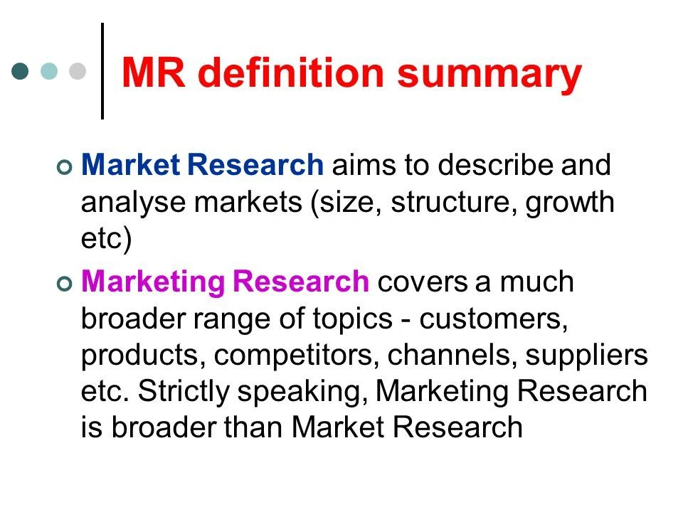 list of marketing research topics