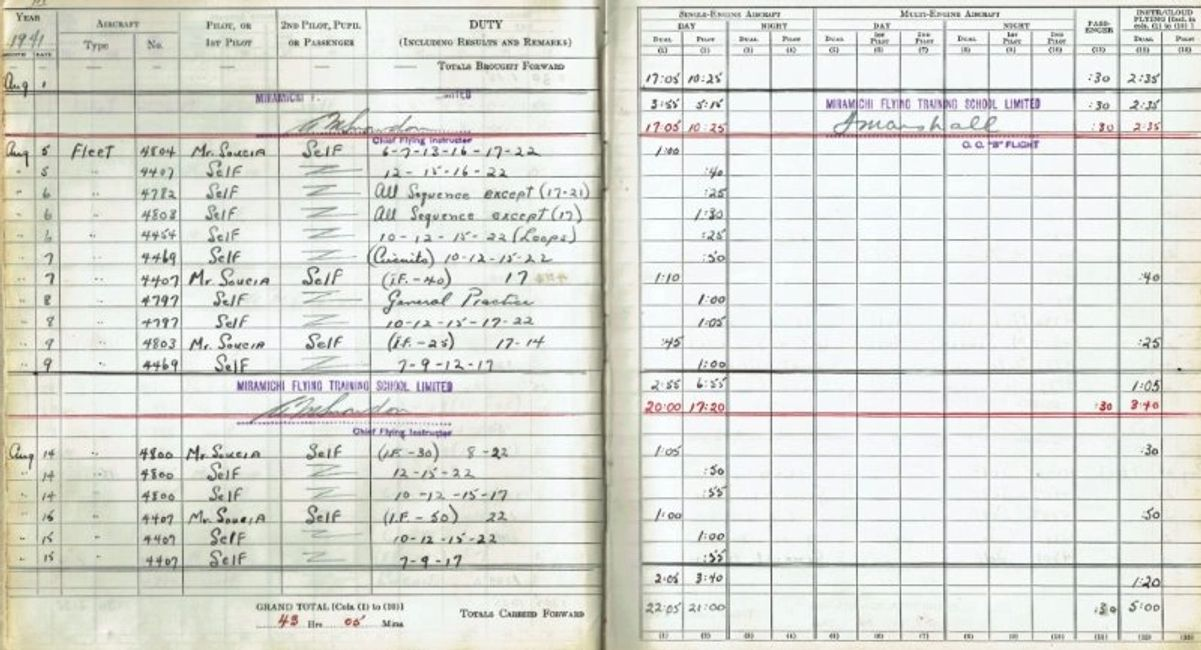Excerpt from log book of Colonel (Retired) J. Douglas Lindsay, DFC.