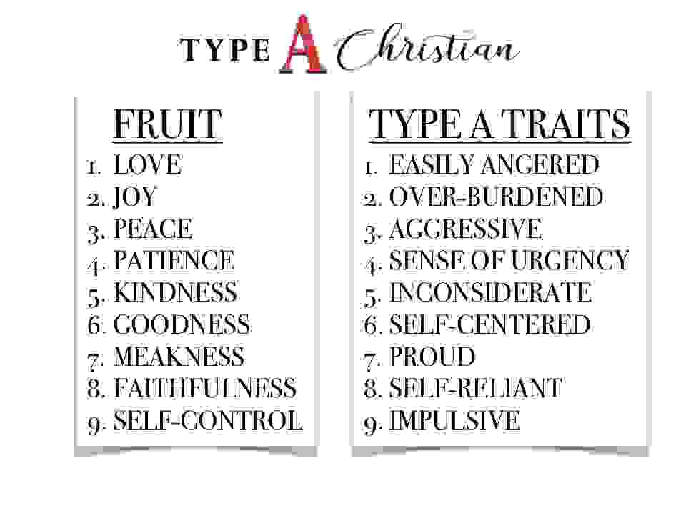 Type A Christian Fruits and Type A Traits
