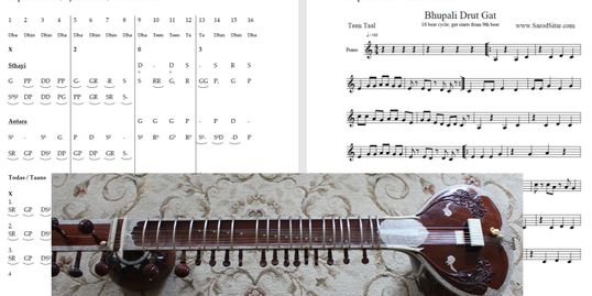 Sitar and music in Indian and Western Notations