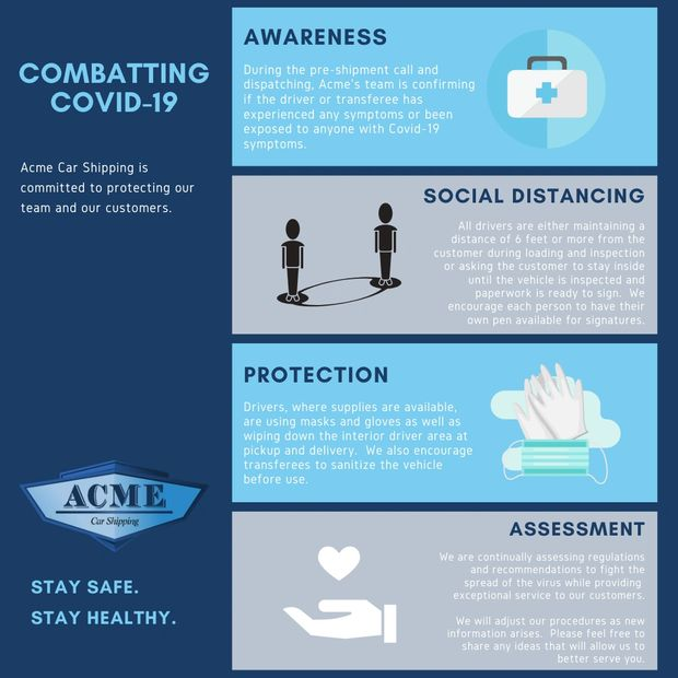 Infographic regarding COVID steps taken by Acme Car Shipping