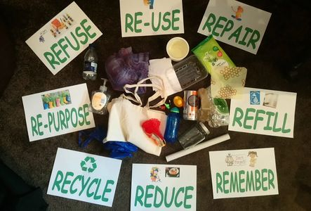 Recycling activity for Key Stage 2 KS2 or KS3