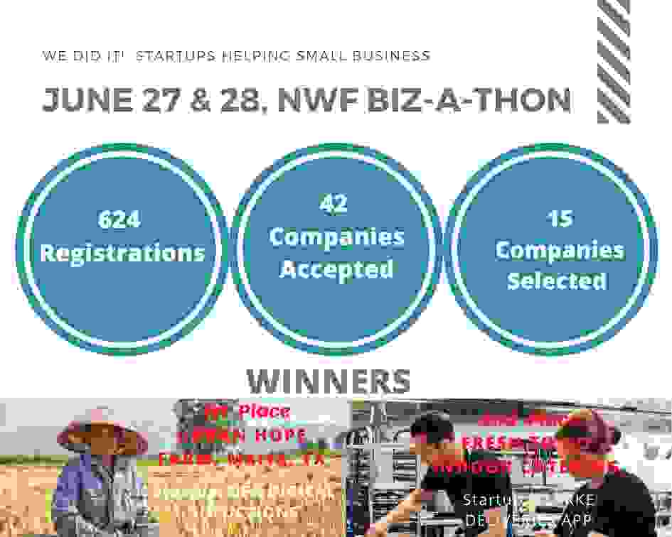 Nxt Wave Founders Bizathon- How startups are helping small businesses