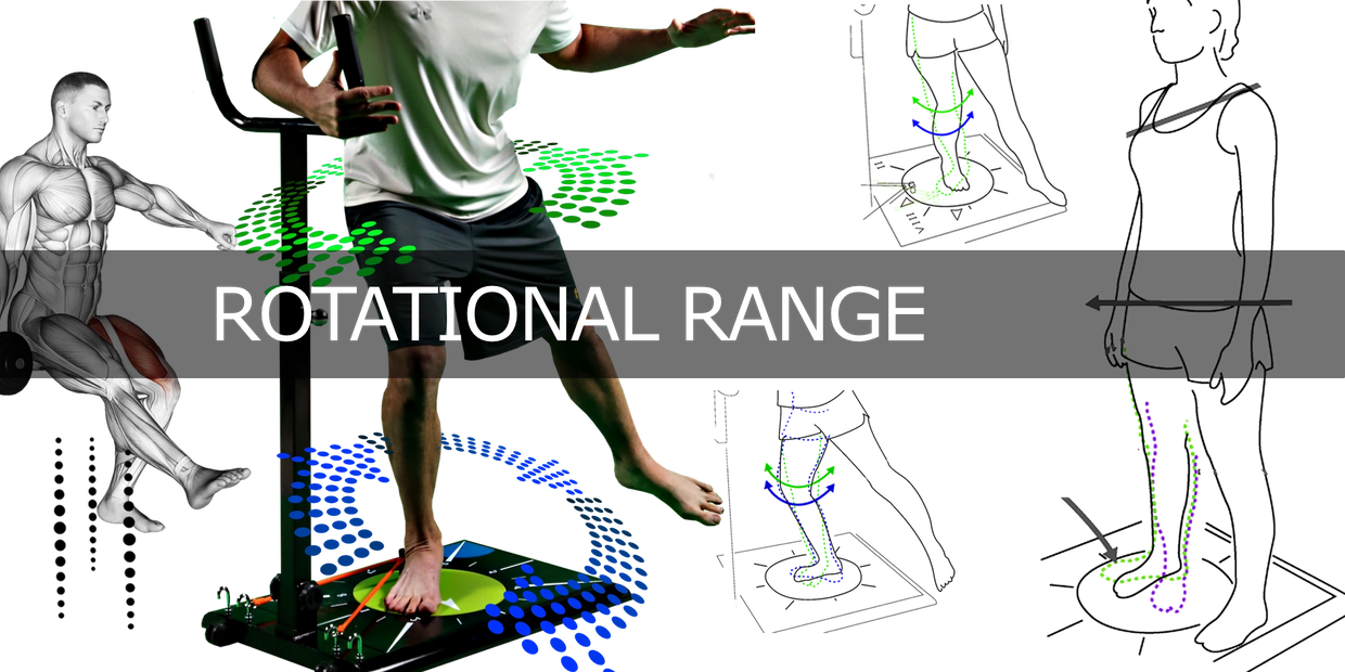 Muscle force, length relationship, rotational range, tight muscles, PNF, rotation fitness end-range contraction ground force