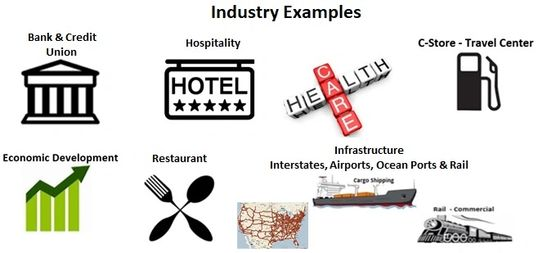 Experience serving a variety of Industries.