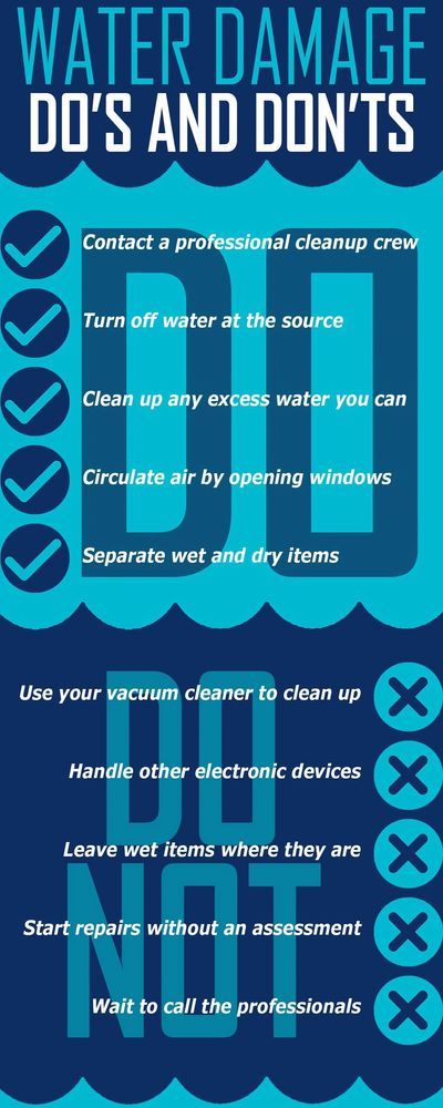 Do's and Don'ts Water Damage
