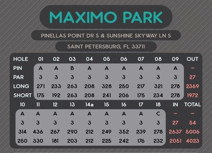 Layout and Hole detail for Maximo Park for the Gulf Coast Charity Open