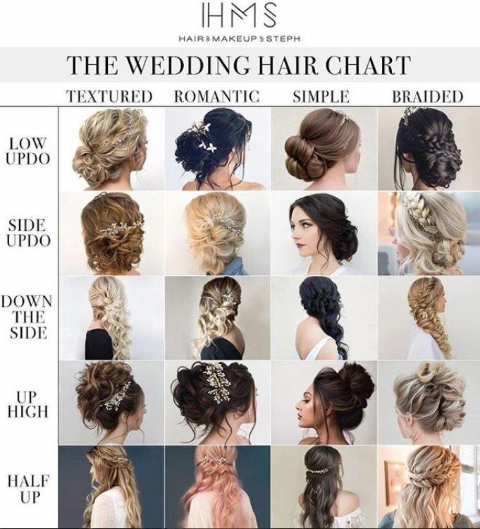 Customize Your Wedding Hair