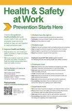 Work Prevention Poster, Health and Safety, Consulting, Training, Hidden Potential Consulting