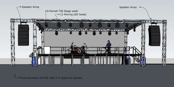 audio visual equipment rental projector speaker light turn turntable event video microphone Stage