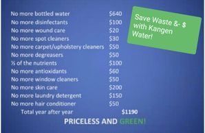 No More  Plastic  Waste & Save  Money with Kangen