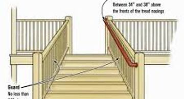 Handrail and guardrail requirements