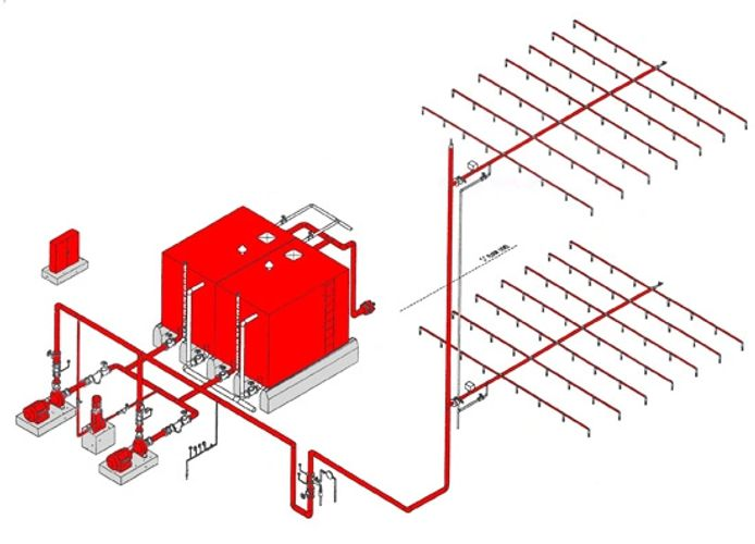 Quick Response Fire Protection Systems - fire sprinkler