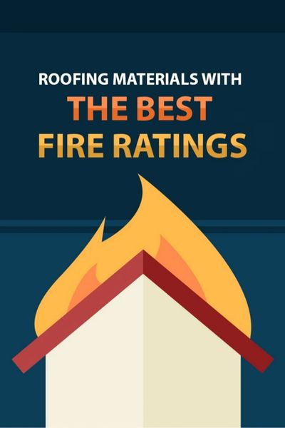 fire ratings like Class A, B, C for metal roofing products like stone coated metal roofing