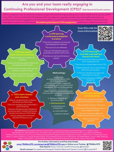 Are you and your team really engaging in CPD? Poster