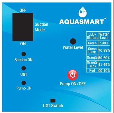 B4 aquasmart one of the good Water controller
