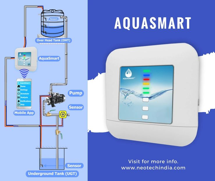 Water Level controller. Our Aquasmart is a one of intelligent system for control water levels.