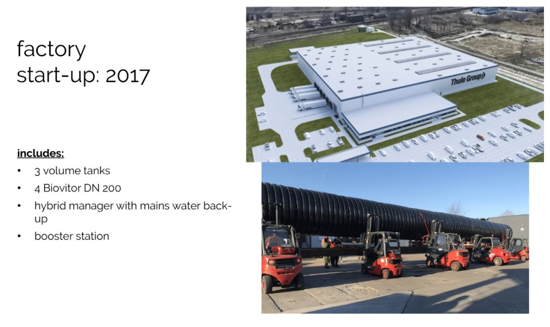 Thule Group 2017 Factory in Malmoe, Sweden Water Management System.