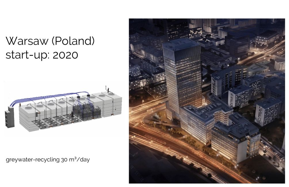 Office Complex Water Management System Diagram. Warsaw, Poland 2018