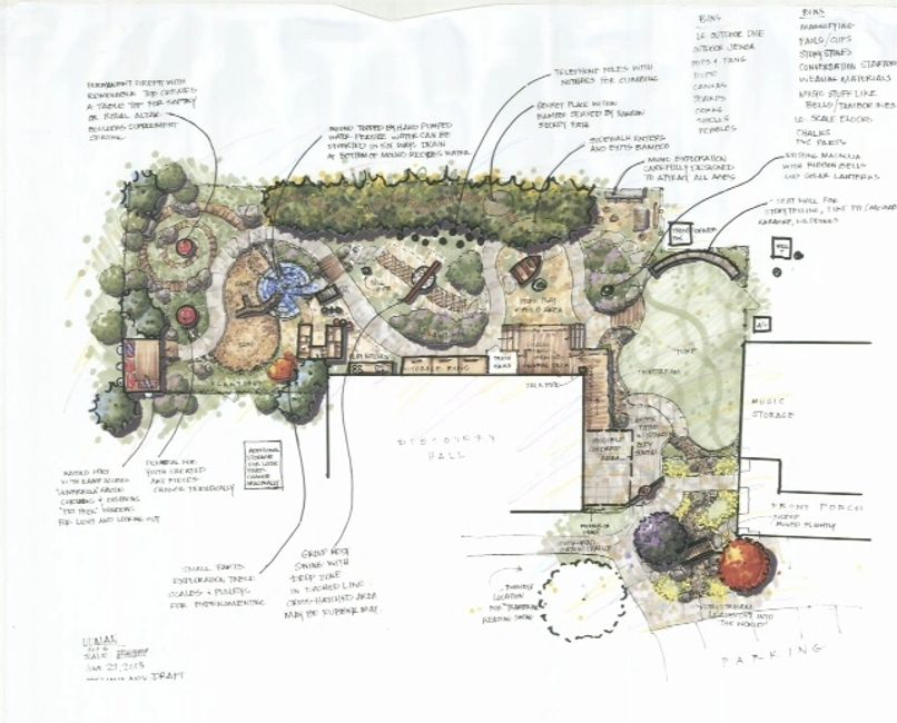 Example of a Master Landscape Plan