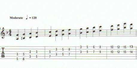 Guitar lessons exercises