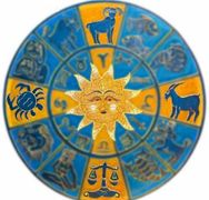 The cardinal cross in astrology signifies the house cusps of the cardinal points.