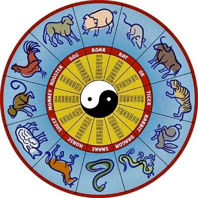Chinese Astrology Wheel with years