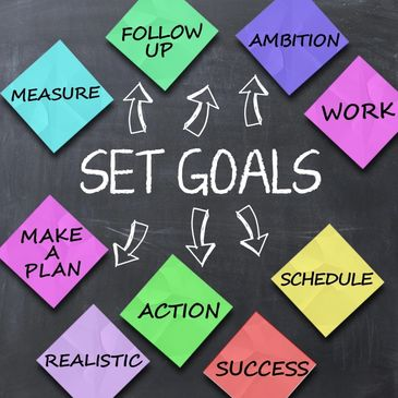 Choose SMART GOALS #Everyday Be Proactive Live Your Destiny and Best Life Now Sharen Sierra King