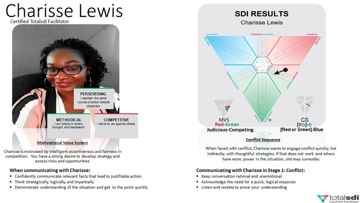 Motivational Value System & Conflict Sequence Results for Charisse, Certified totalsdi Facilitator  Charisse Lewis, Systems and Leadership Consultant Conflict Resolution Trainer Corporate Trainer