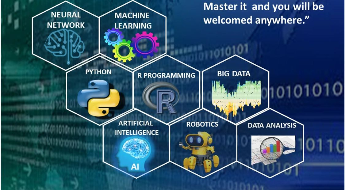 Ai projects,data science coaching bhubaneswar,python coaching,jobs, statistics coaching in bangalore