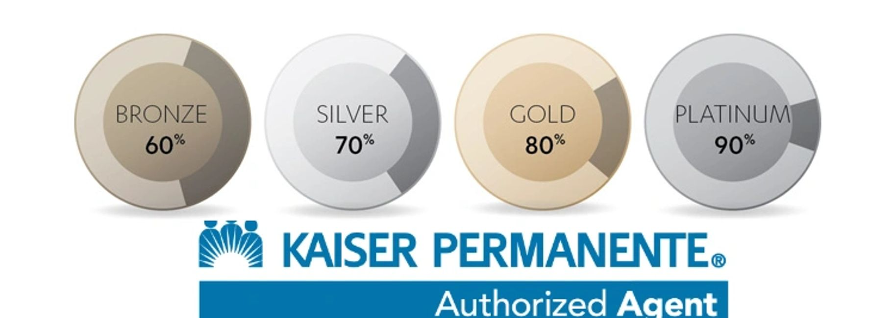Kaiser Permanente Health & Medical Plans for California bronze silver gold platinum