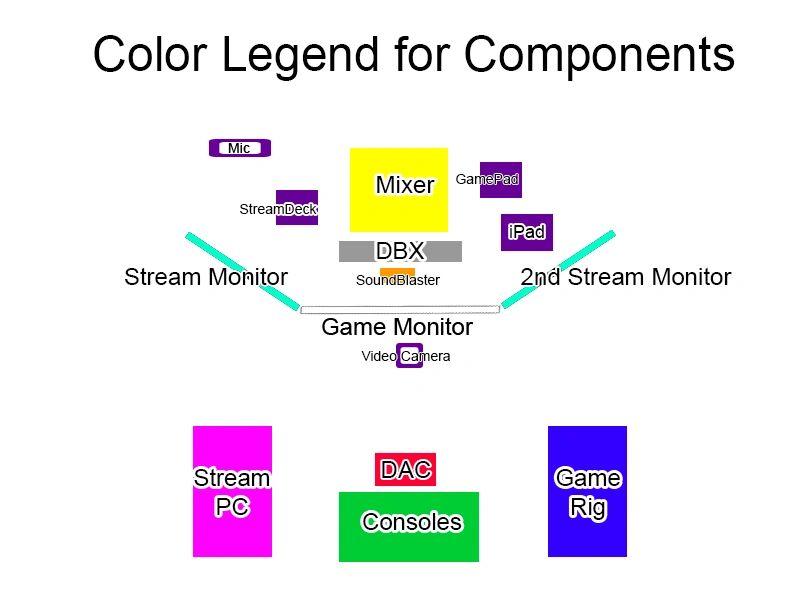 2 PC, Mixer Stream Audio FIXED! Here is how!