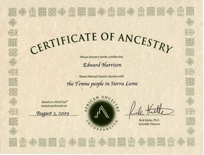 Certificate of Ancestry