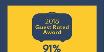 Expedia guest rating 91%