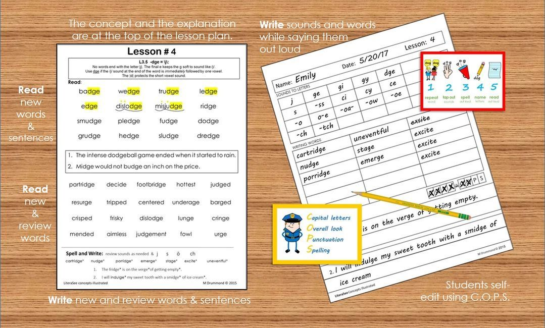 Lesson Plans Literasee Concepts Illustrated