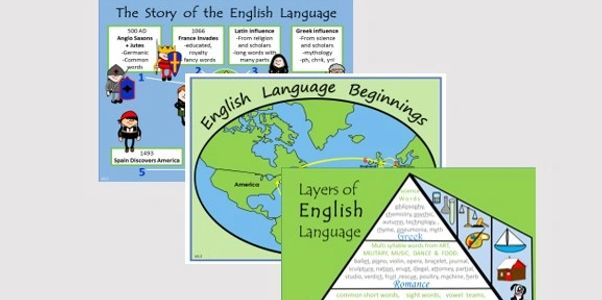 English Language Origins. Visual Aids for teaching foreign influences on our language.