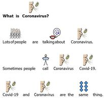 Coronavirus words and pictures