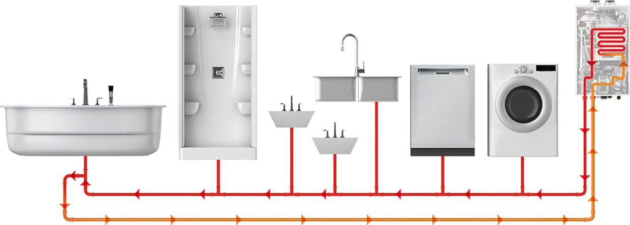 Hot Water Tank Efficiency &  Sizing
