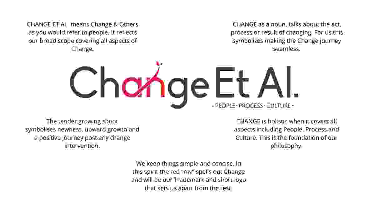 Change Et Al name and Logo
