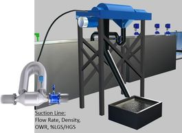 Centrifuge Suction & Effluent lines installed with flow rate, density, oil/water ratio and % LGS/HGS