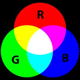 The color wheel of Truths...