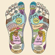 Mind, Body and Soul - Women's Health Reflexology   Aeon