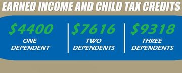 Earned Income And Child Tax Credit